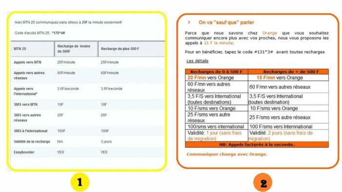 MTN vs Orange