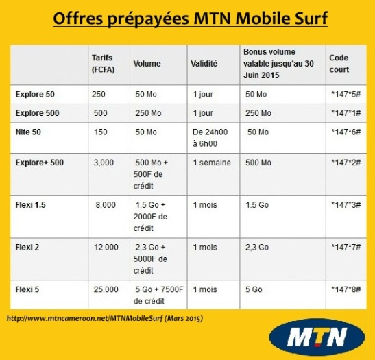 Offres prepayees MTN 3G
