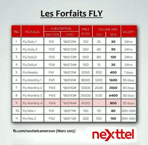 Tarif forfait Fly Nexttel