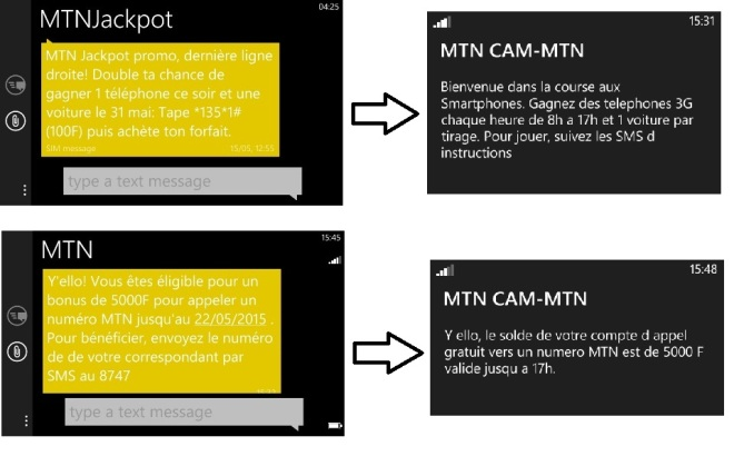 MTN jackpot sms