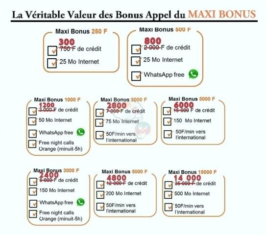 La Vraie Valeur des Maxi Bonus