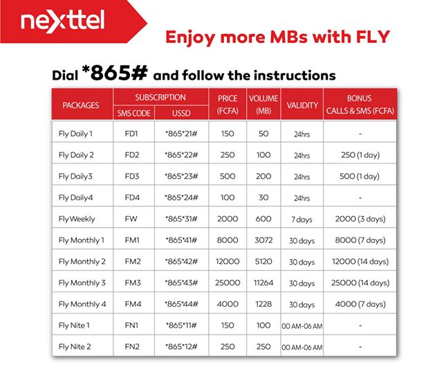 Nexttel Internet Prices