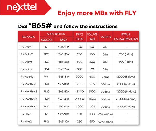 Nexttel Internet Prices