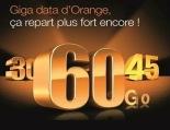 Orange Data2
