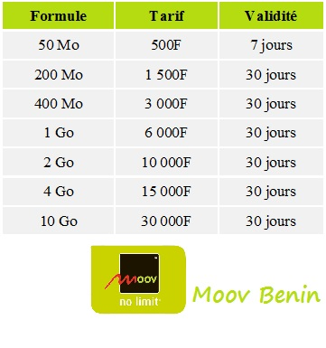 internet mobile au cameroun moins cher que dans la plupart des pays d 39 afrique francophone le. Black Bedroom Furniture Sets. Home Design Ideas