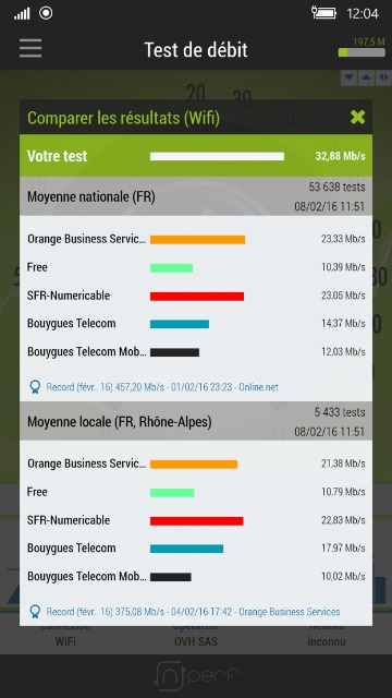 nperf-comparaison- France