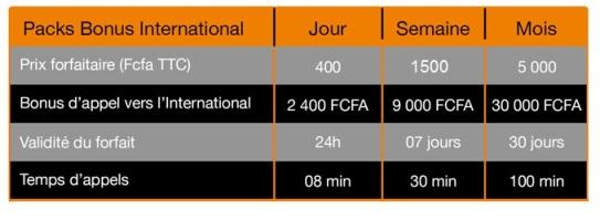 PacK bonus International Orange Cameroun
