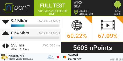 Resultat  Test complet Nperf Nexttel Cameroon