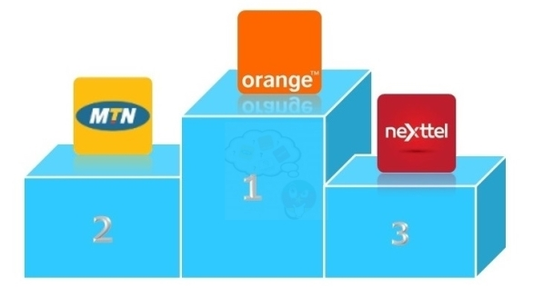 Classement MTN, Orange, Nexttel, Camtel